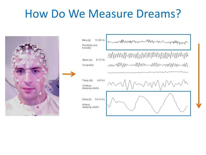 How do we measure dreams
