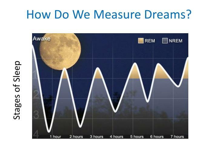 How Do We Measure Dreams?