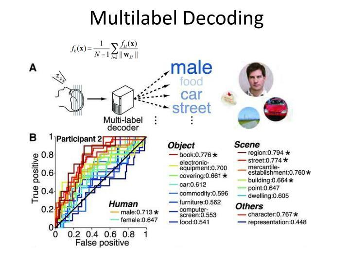 Multilabel