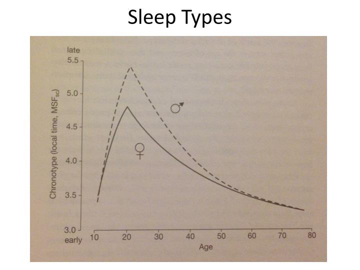 Sleep Types