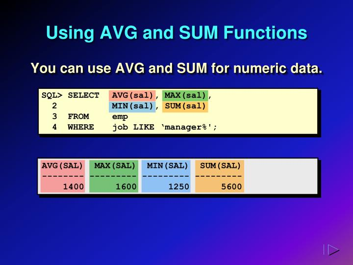 Using AVG and SUM Functions