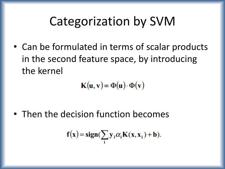 Categorization by SVM