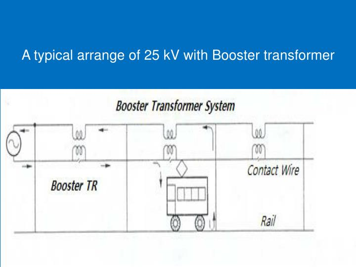A typical arrange of 25 kV with Booster transformer