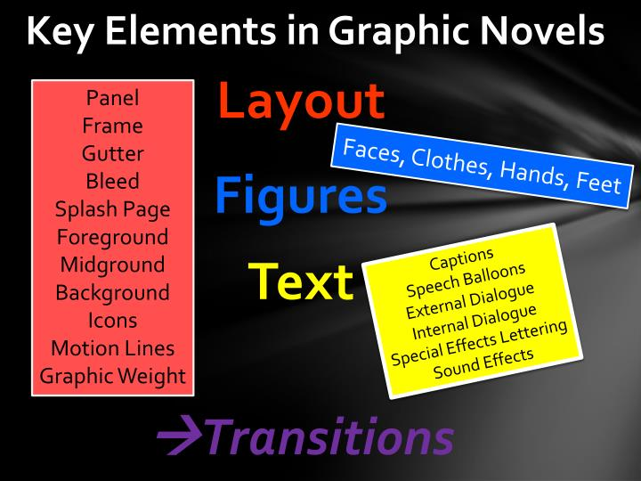 Key Elements in Graphic Novels
