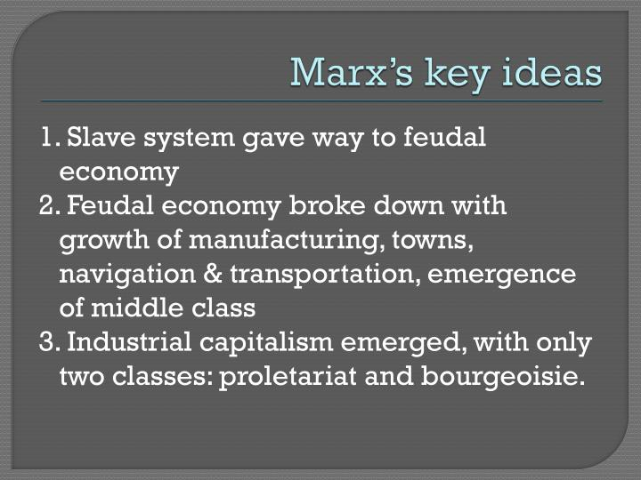 Marx's key ideas