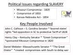 political issues regarding slavery