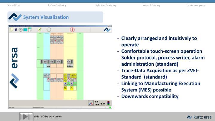 System Visualization