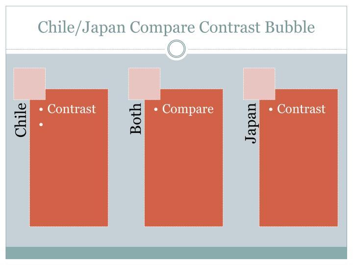 Chile/Japan Compare Contrast Bubble