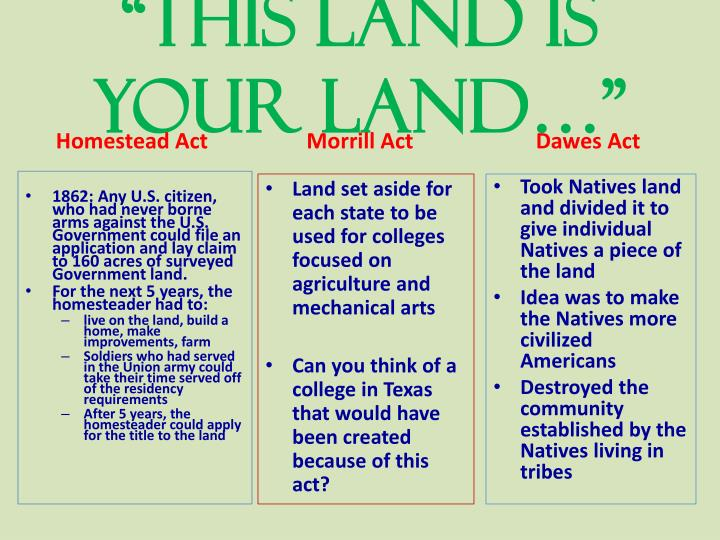 """This Land is Your Land…"""