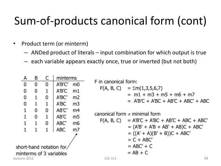 ABCminterms