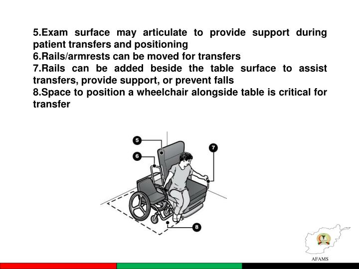 Exam surface may articulate to provide support during patient transfers and positioning
