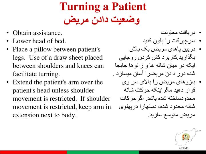 Turning a Patient
