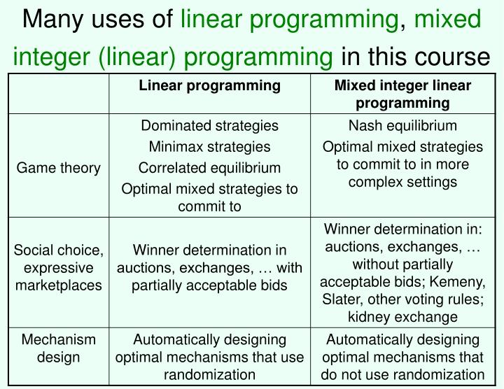 linear programming model assignment questions Although assignment problem can be solved using either the techniques of linear programming or the transportation method, the assignment method is much.