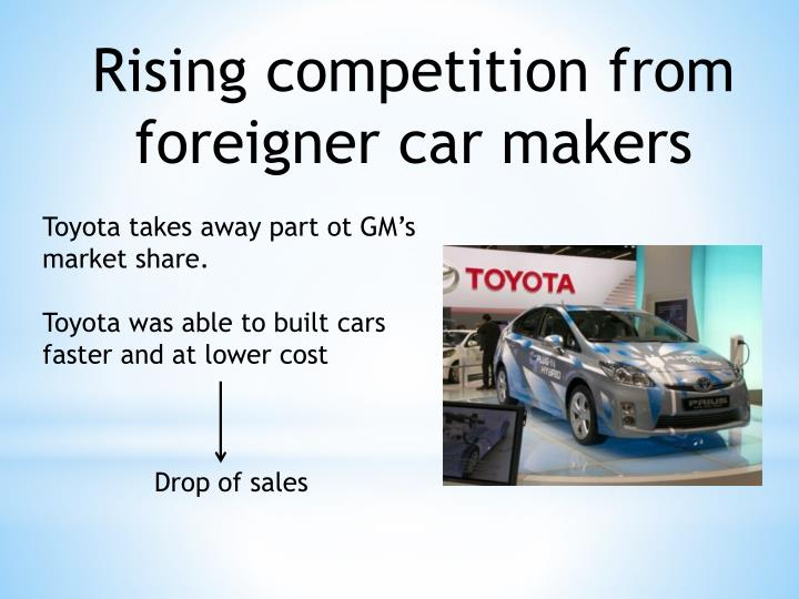 Rising competition from foreigner car makers