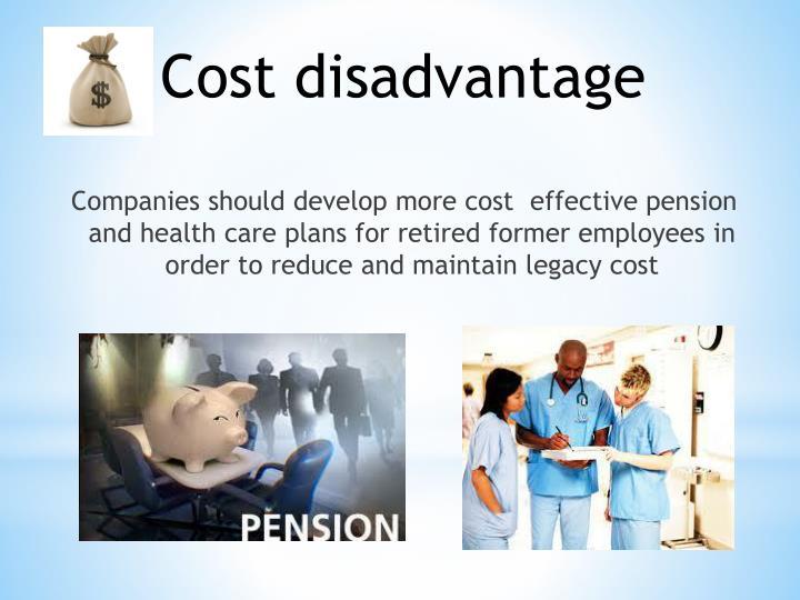 Cost disadvantage