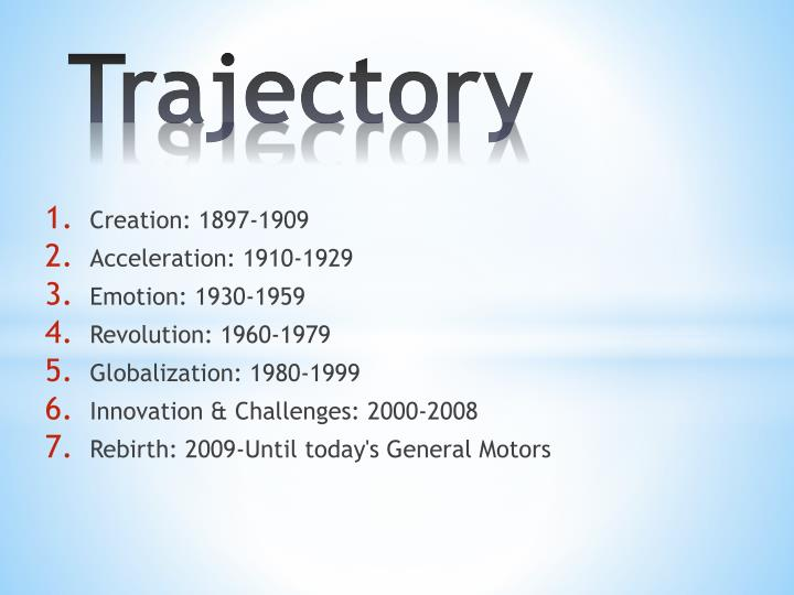 Trajectory