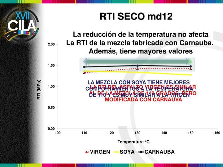 RTI SECO md12