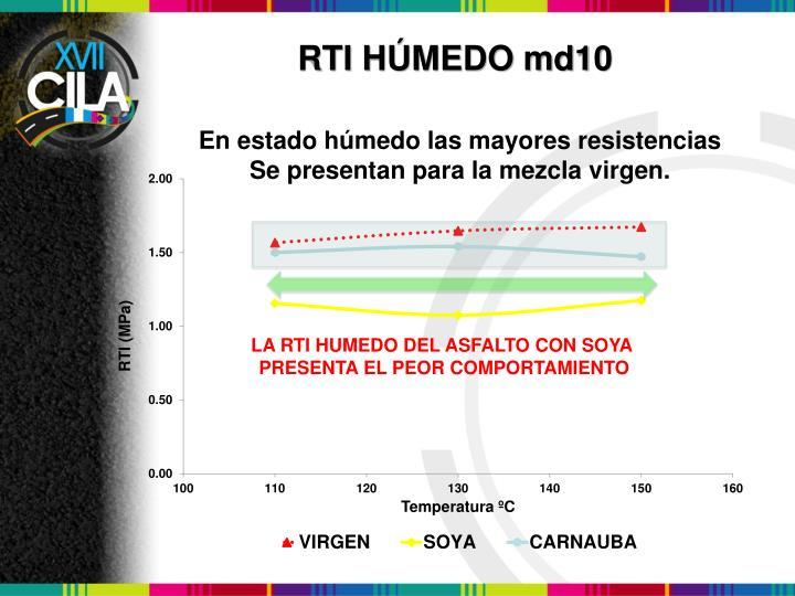 RTI HÚMEDO md10