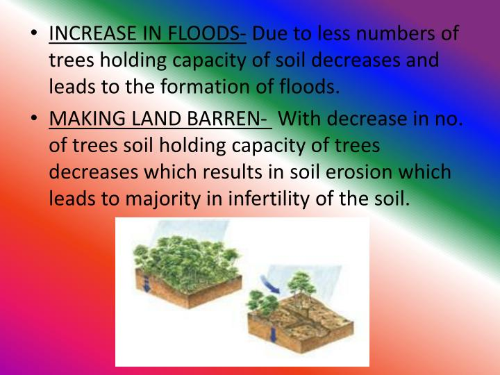 INCREASE IN FLOODS-