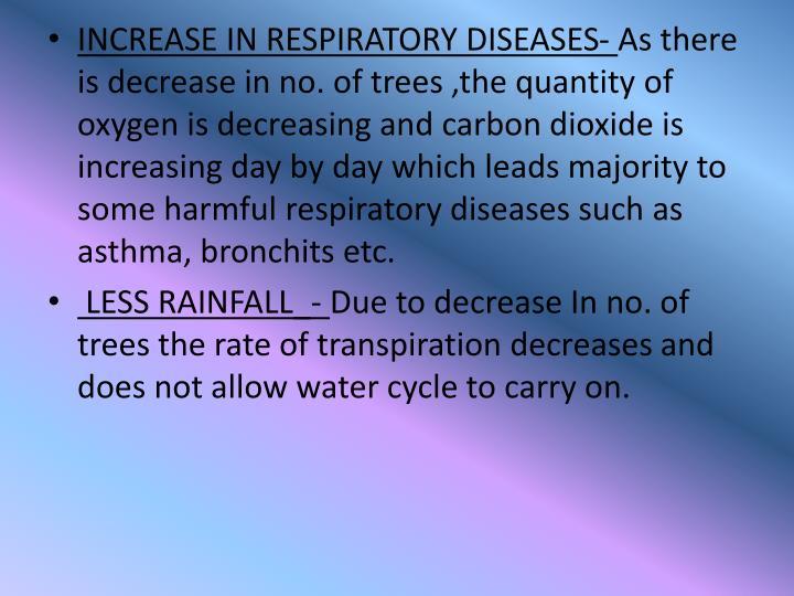 INCREASE IN RESPIRATORY DISEASES-