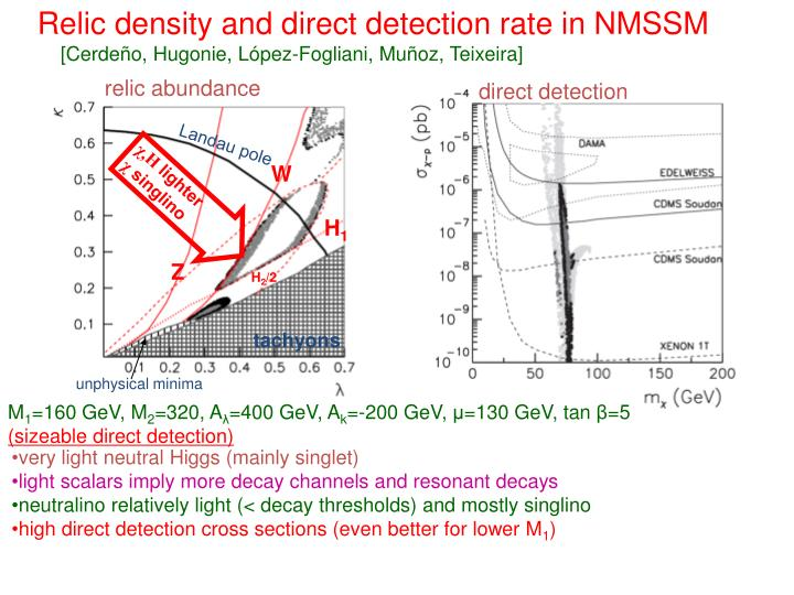 Relic density and direct detection rate in NMSSM