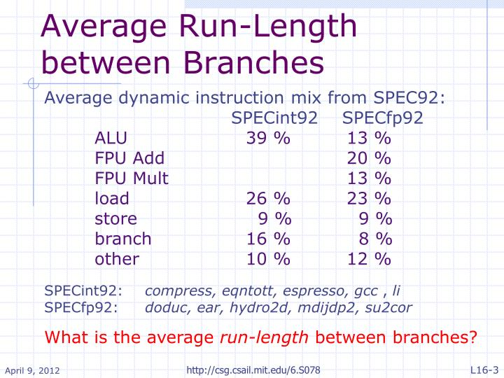 Average run length between branches