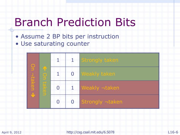 Branch Prediction Bits