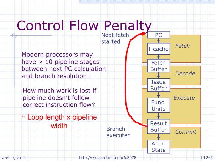 Control flow penalty