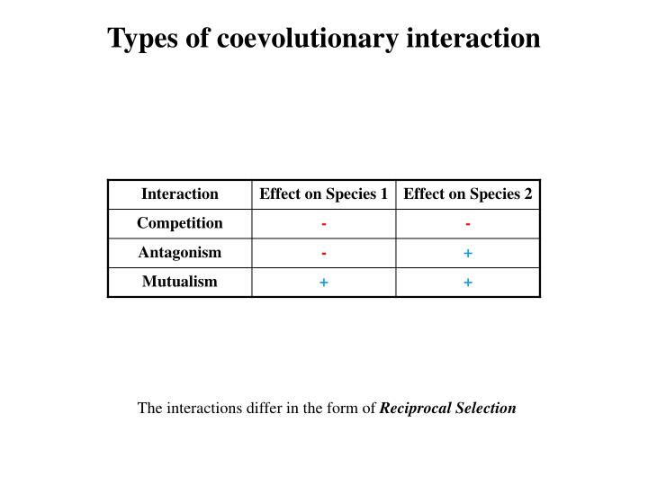 Types of coevolutionary interaction