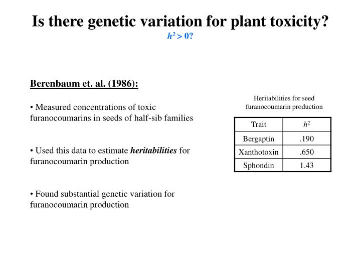 Is there genetic variation for plant toxicity?