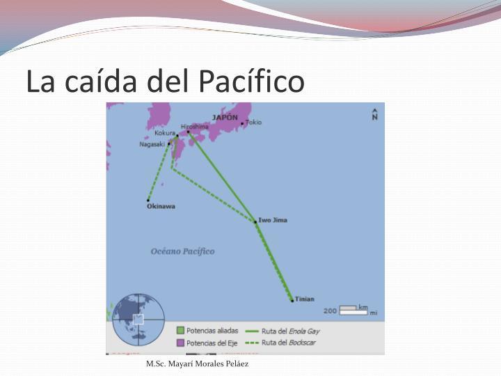 La caída del Pacífico
