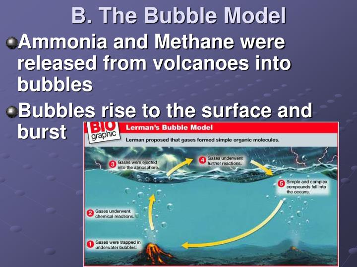 Ammonia and Methane were released from volcanoes into bubbles
