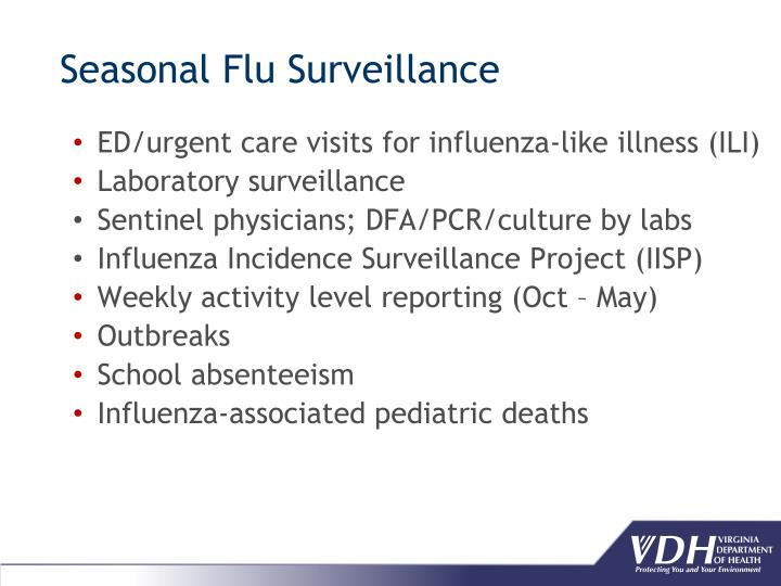 ED/urgent care visits for influenza-like illness (ILI)