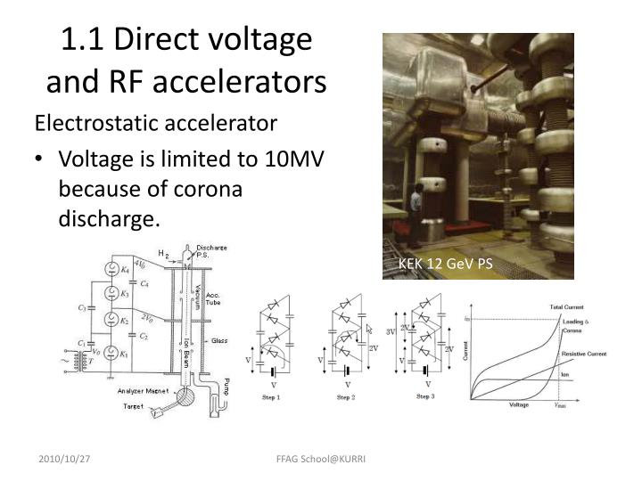 1 1 direct voltage and rf accelerators