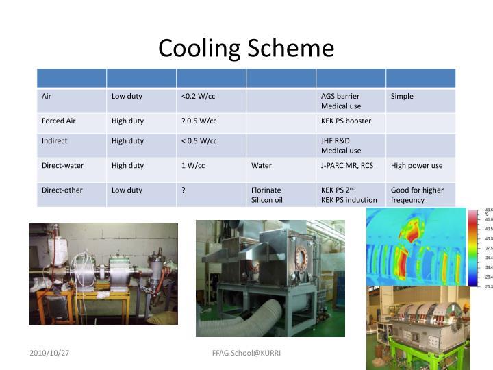 Cooling Scheme