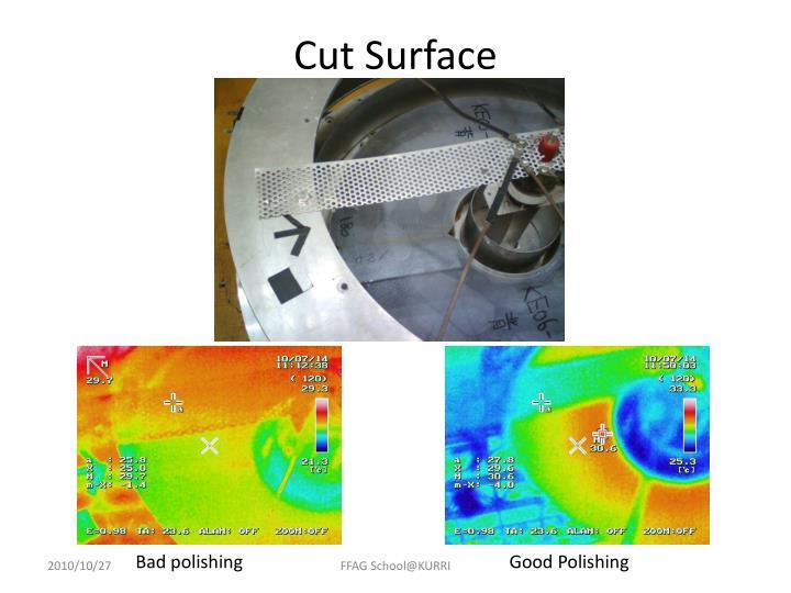 Cut Surface