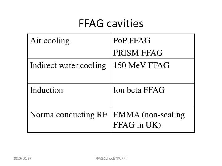 FFAG cavities