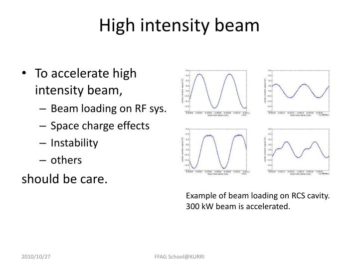 High intensity beam