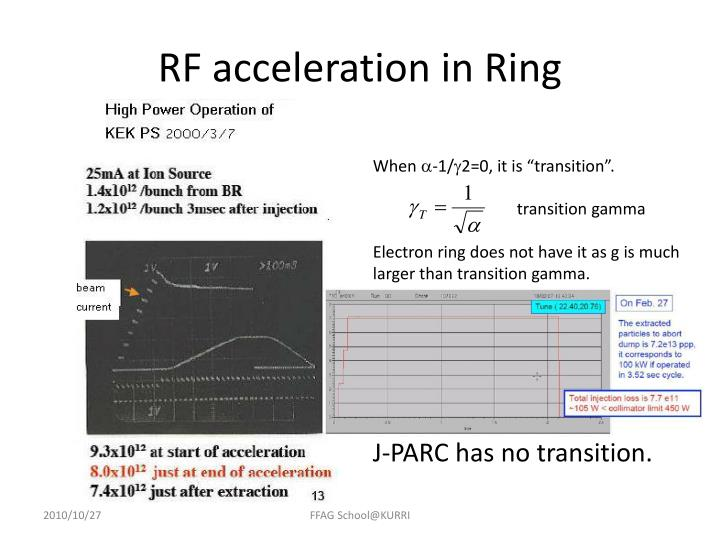 RF acceleration in Ring