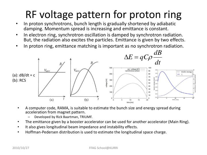 RF voltage pattern for proton ring