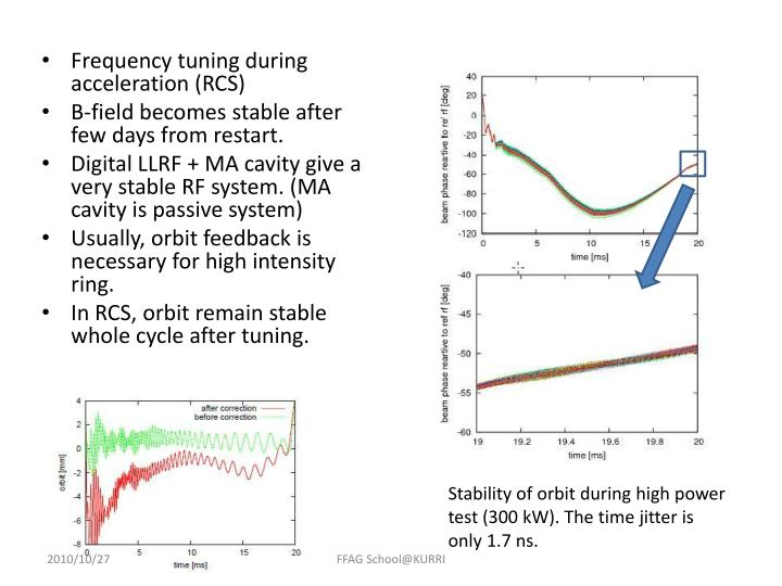 Frequency tuning during acceleration (RCS)