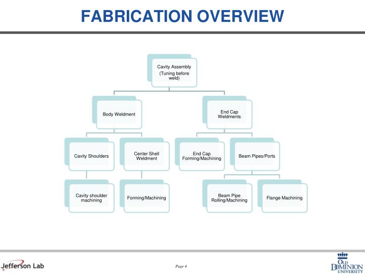 FABRICATION OVERVIEW