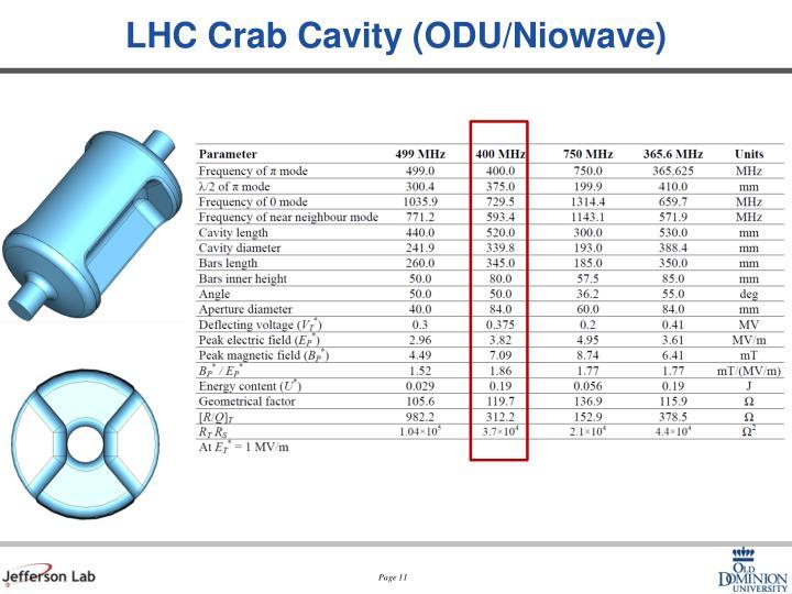 LHC Crab Cavity (ODU/