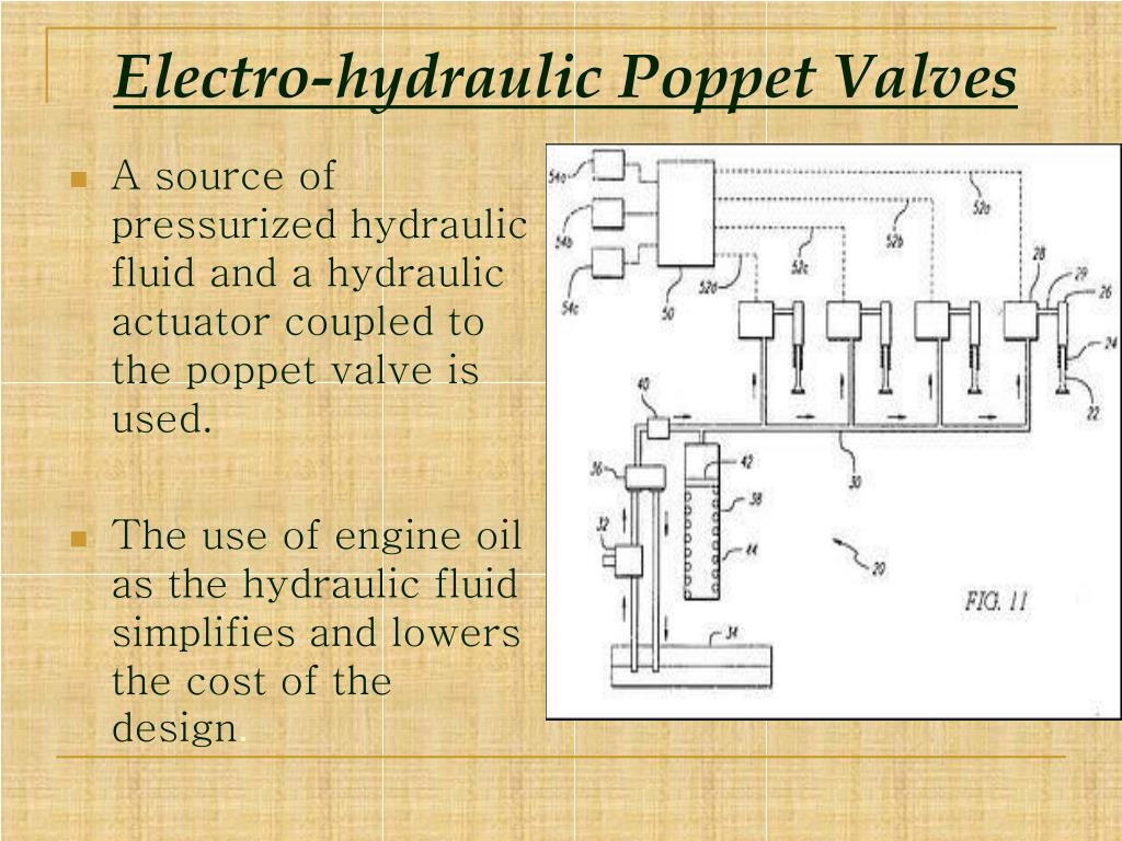 PPT - CAMLESS ENGINES PowerPoint Presentation - ID:2296647