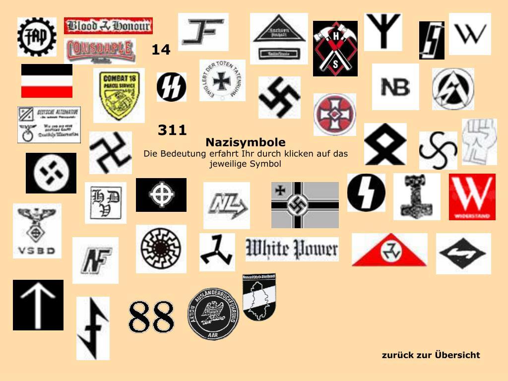 Nazisymbole