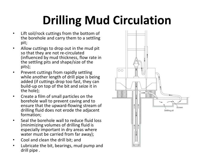 Drilling Mud Circulation