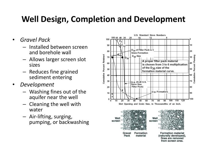 Well Design, Completion and Development