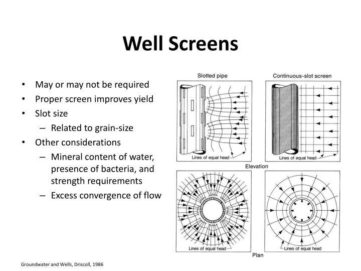 Well Screens