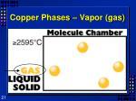 copper phases vapor gas