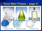 three main phases page 41